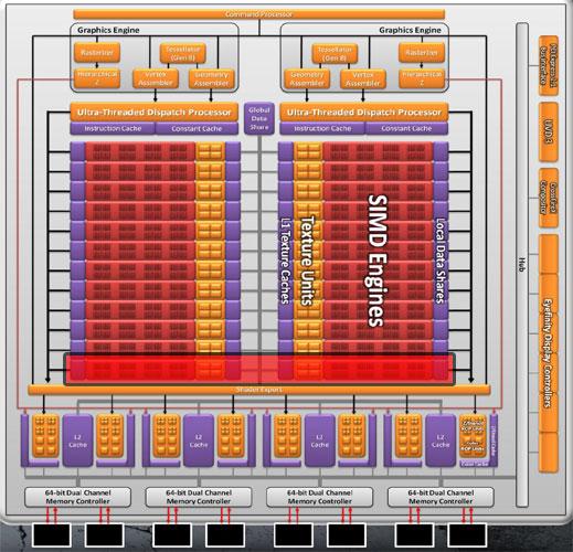 Amd Radeon Hd 6950 To Hd 6970 Mod Techpowerup
