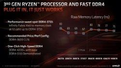 best-memory-for-ryzen-3000.jpg