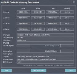 Aida64 @ fast mem timings @ Default CPU Bios 1.20.png