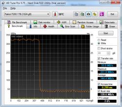 Patriot P200 1TB HD Tune Write.png