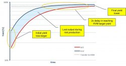EUV-will-reduce-the-time-to-yield-market-by-50-for-the-7nm-node.jpeg