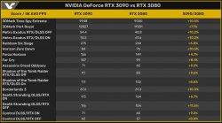NVIDIA-GeForce-RTX-3090-benchmarks.jpg