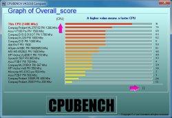 CPUbench.jpg