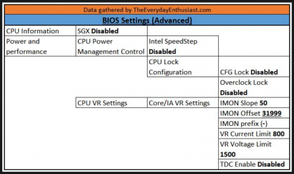 MSI GS66_Advanced BIOS Mods.png