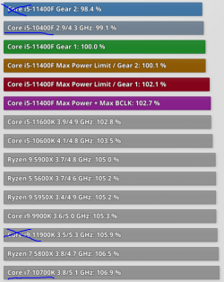 10700k is faster.PNG