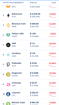 coinranking.com__page=1(iPhone 6_7_8 Plus) (1).png