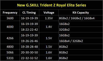 06-trident-z-royal-elite-spec-sheet-eng.png
