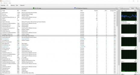 Idle Resource Monitor.JPG