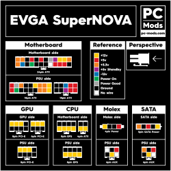 PSU_Pinout_Voltage_-_EVGA_SuperNOVA_32e0c883-6632-4b81-8c2c-e76d2915a8d7.png