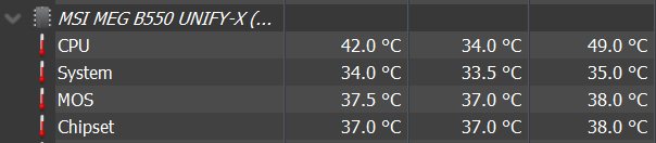 unify-x chipset temps.png