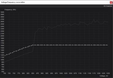 gpu curve.png