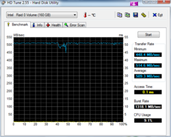 HDTune_Benchmark_Intel___Raid_0_Volume.png