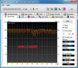 hdtune-sw-ahci-amd.png