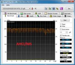 hdtune-sw-ahci-ms.png