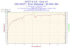 2012-05-23-12h30-Core #1.png