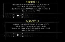 rottr-dx12-dx11-benchmark.jpg