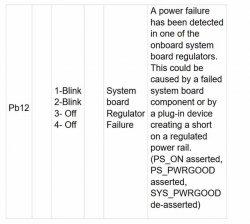 t5500. failure.1a.jpg