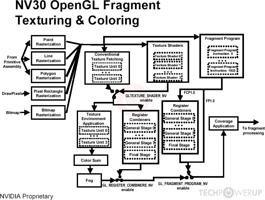 Block Diagram 2