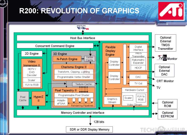 ATI RS300 VGA DRIVERS FOR WINDOWS VISTA