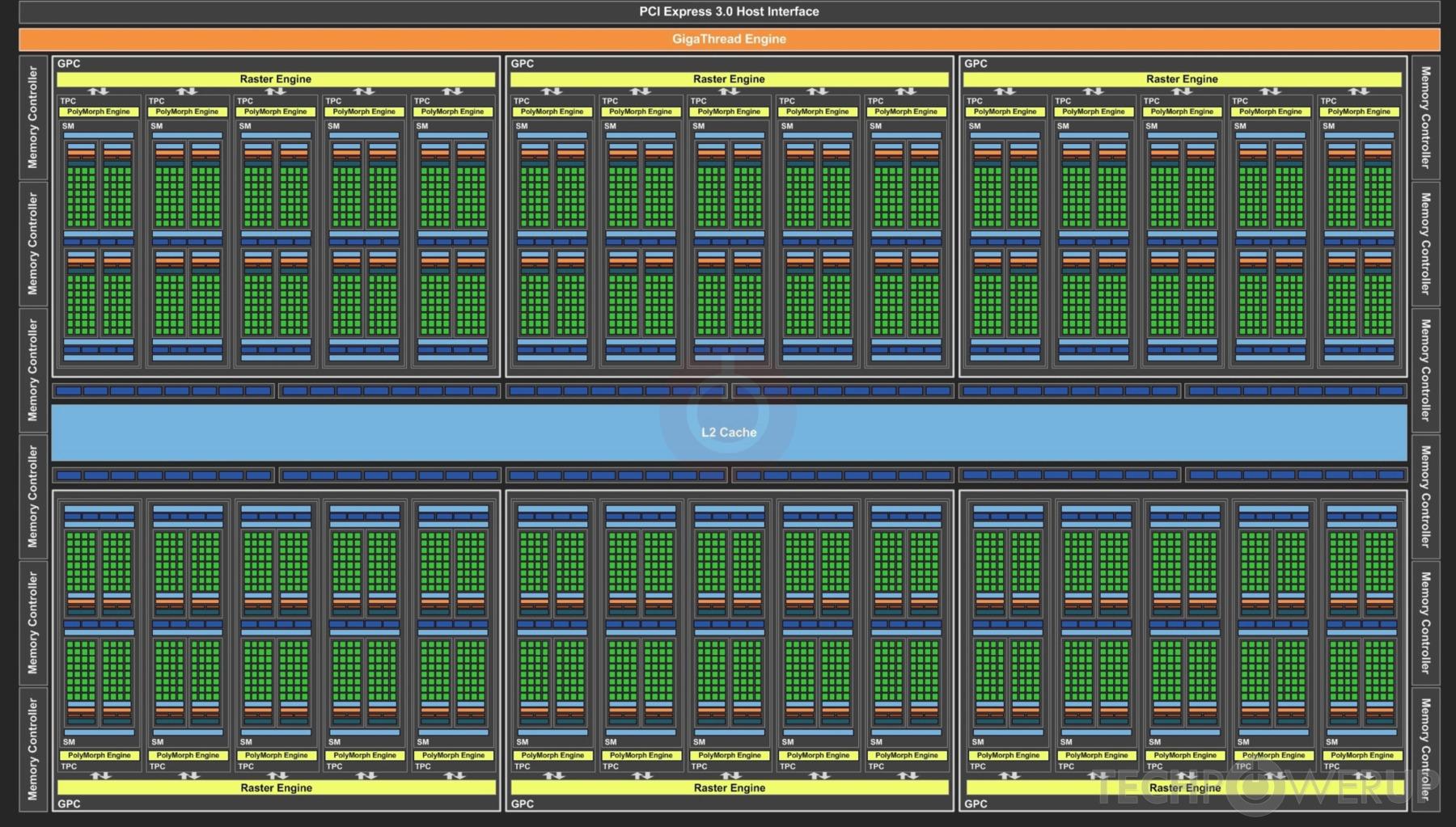 NVIDIA GP102 GPU Specs   TechPowerUp GPU Database