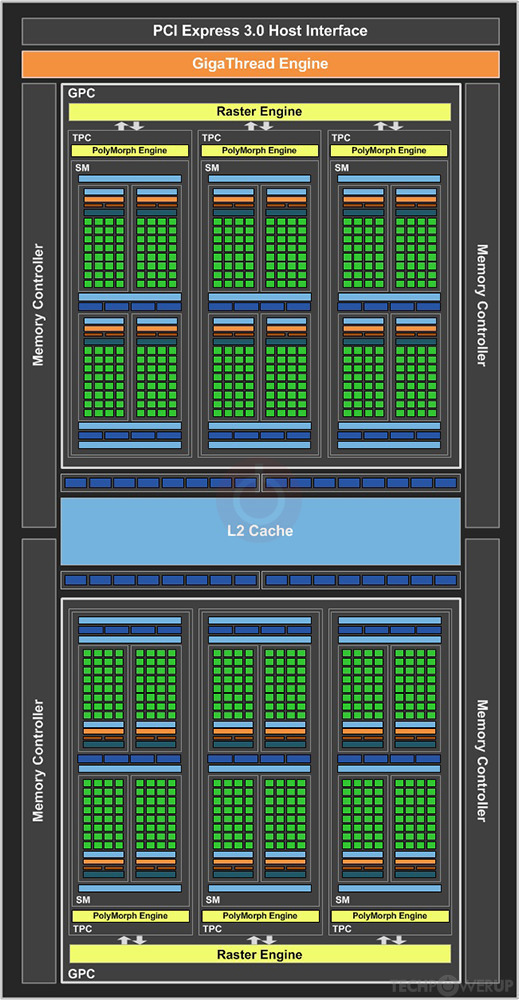 NVIDIA GP107 GPU Specs | TechPowerUp GPU Database