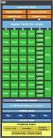 SM Diagram