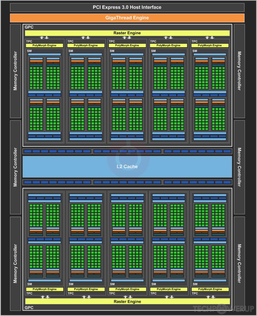 Nvidia Gp106b Gpu Specs