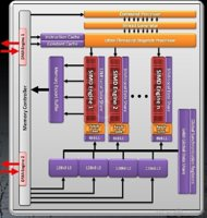 VLIW Diagram