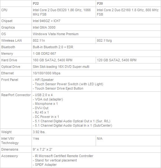 Asus ASUS NOVA (P20/P22) Drivers for Windows