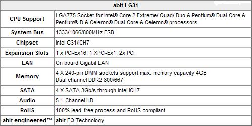 Abit I-G31 INTEL Chipset Windows 8 X64