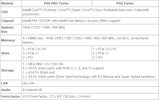 ASUS Intros P5Q PRO Turbo and P5Q Turbo Motherboards with Xtreme