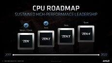 AMD CPU Roadmap Zen 3 Zen 4