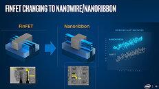 Intel Nanowire/Nanoribbon