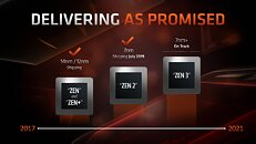 AMD CPU Roadmap Zen 2 Zen 3