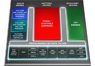 Xilinx Versal ACAP FPGA