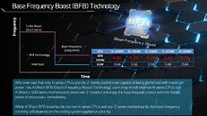 ASRock Base Frequency Boost Technology