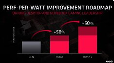 AMD RDNA2 Efficiency Roadmap