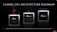 AMD GPU Architecture Roadmap RDNA2 RDNA3
