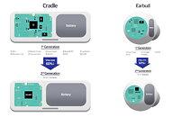 Samsung PMIC