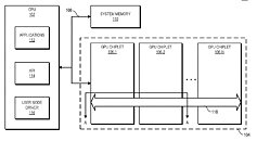 AMD Chiplet Design Patent with Active Cache Hierarchy