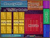 AMD Renoir die annotation