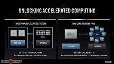 AMD CDNA Architecture