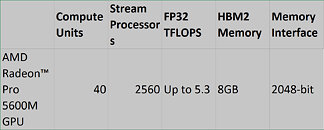 AMD Radeon Pro 5600M Mobile GPU Specifications