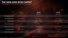 AMD B550 vs B450