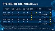 Intel 10th Gen Core-H Comet Lake Lineup