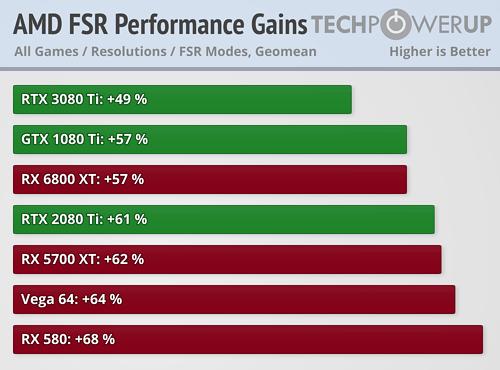 fsr-performance-summary.png