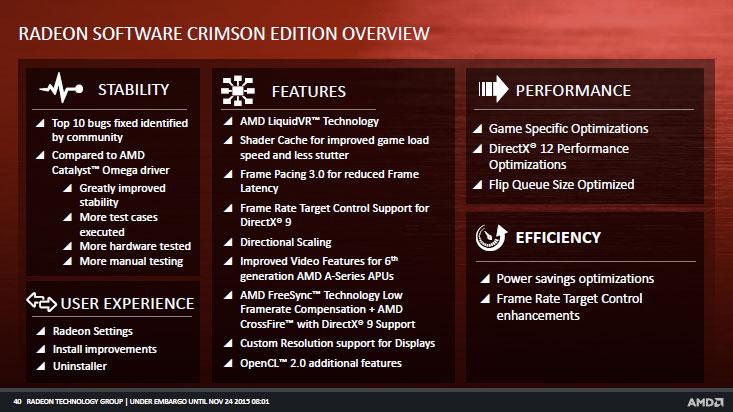 AMD Radeon Crimson Edition Drivers Review | TechPowerUp