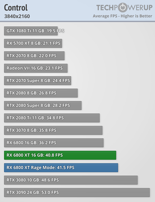 Control FPS 3840x2160
