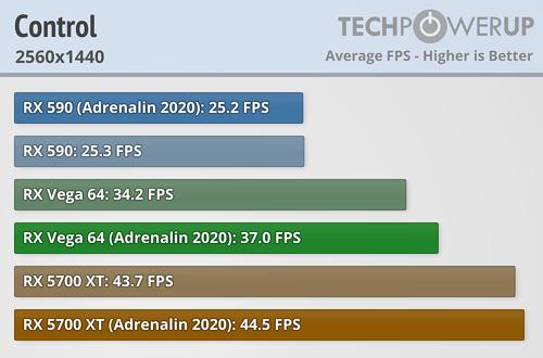 Control FPS 2560x1440