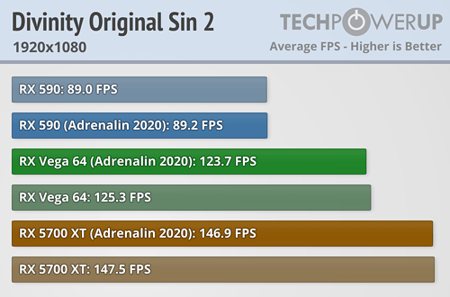 Divinity Original Sin 2 FPS 1920x1080